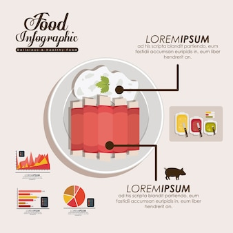 Infographic design des lebensmittels