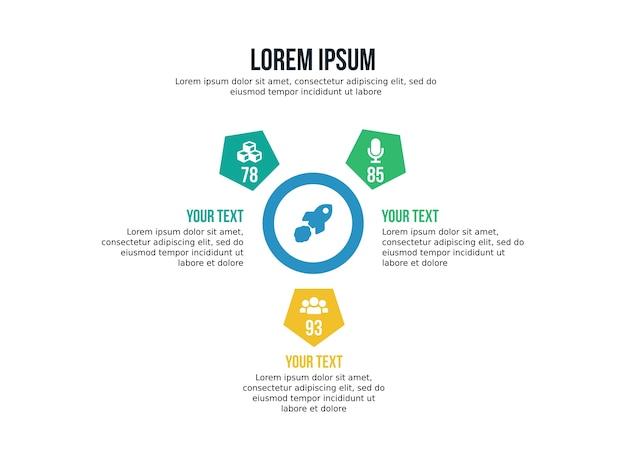 Infographic element und darstellungsschablone mit drei fünfeckigen bereichen