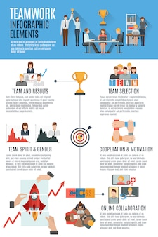 Infographic fahne des teamwork-managements