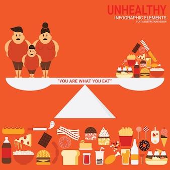 Infographic flaches design der ungesunden familie