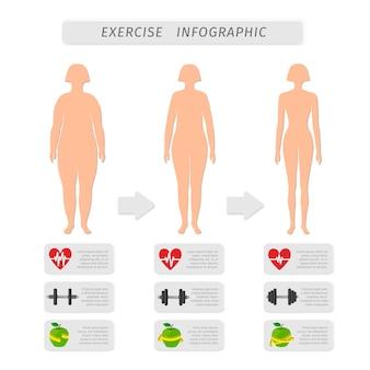 Infographic gestaltungselementsatz des eignungsübungsfortschritts der herzfrequenzstärke und des dünnheitsfrauenschattenbildes lokalisierten vektorillustration