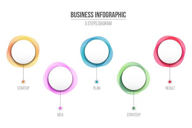Infographic informationen des diagramms, schritt mit 4 geschäften.