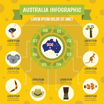 Infographic konzept australiens, flache art