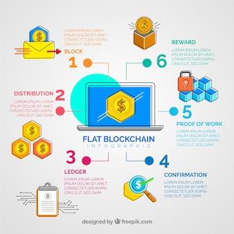 Infographic konzept blockchain