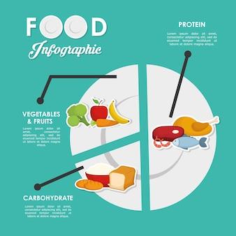 Infographic-konzept mit gesundem lebensmittel