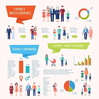 Infographic plakat der familie mit familienentwicklungsmitgliedsstruktur- und -kinddiagramm