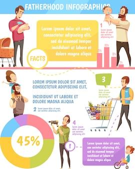 Infographic plakat der retro- karikatur der vaterschaftsarbeitsfamilien-balance mit dem haushaltskinderaufzuchtzeit-ausgabenverteilungs-vektorillustration