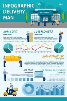 Infographic planflieger des zustellungsservices