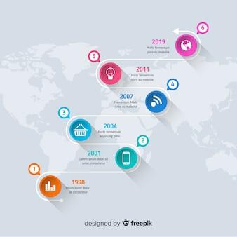 Infographic schablone der bunten modernen zeitachse