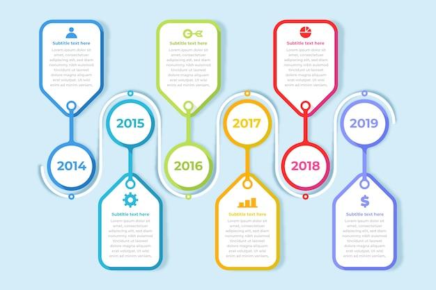 Infographic schablone der flachen designzeitachse