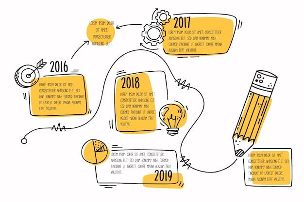 Infographic schablone der hand gezeichneten zeitachse