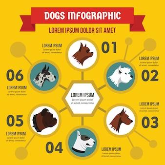 Infographic schablone der hunderassen, flache art