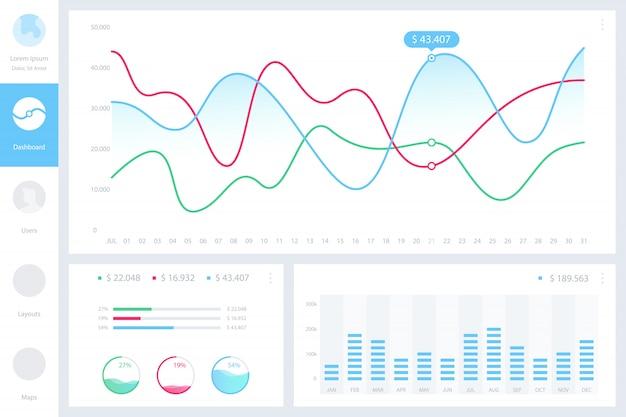 Infographic schablone des armaturenbretts mit modernen jährlichen statistikdiagrammen