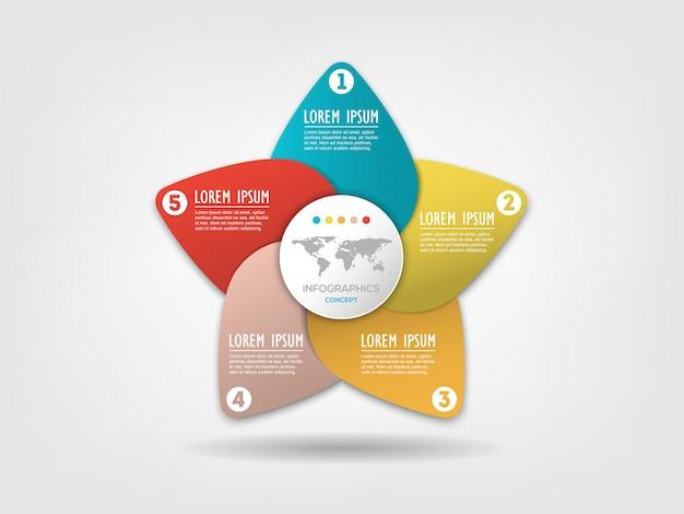 Infographic-schablone des blumenformdiagramms mit 5 wahlen