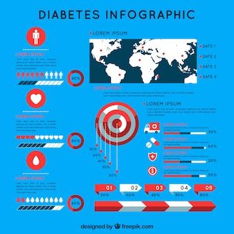Infographic schablone des diabetes mit flachem design