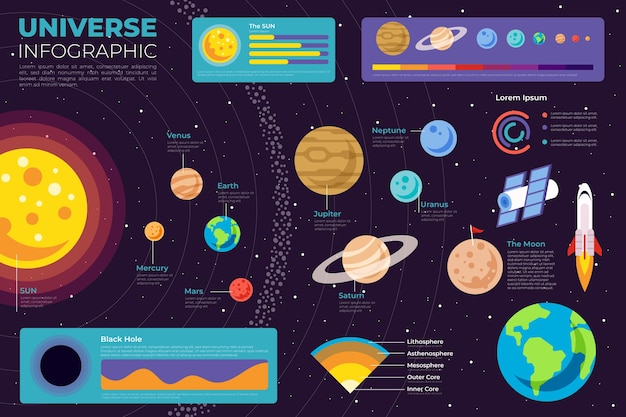 Infographic schablone des flachen designuniversums