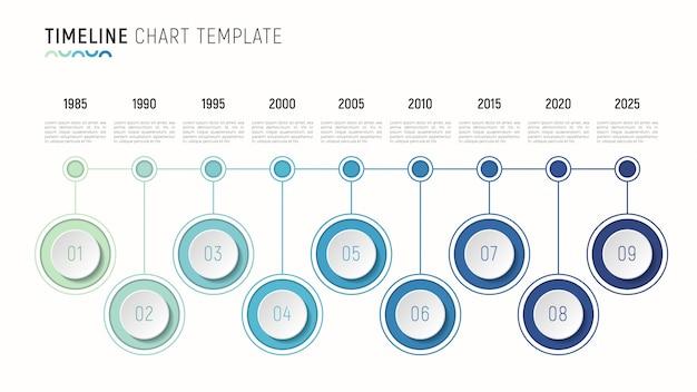 Infographic schablone des zeitachse-diagramms für datenvisualisierung. 9 st