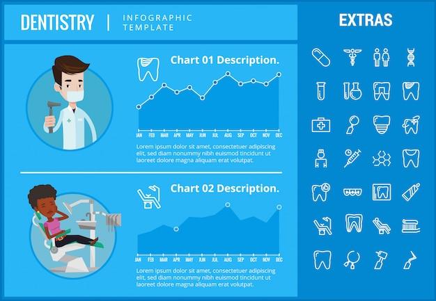 Infographic schablone, elemente und ikonen der zahnheilkunde