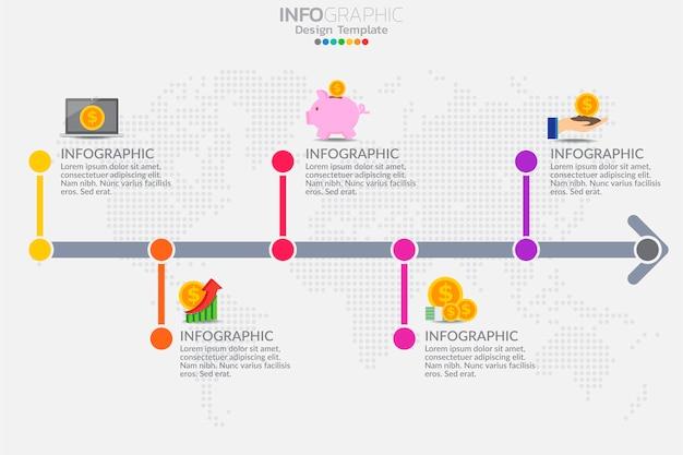Infographic schablonendesignvektor der zeitachse mit fünf schritten