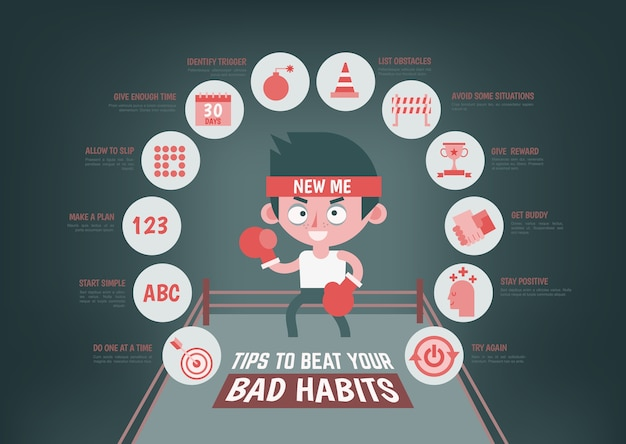 Infographic über tipps, um ihre schlechte angewohnheit zu ändern