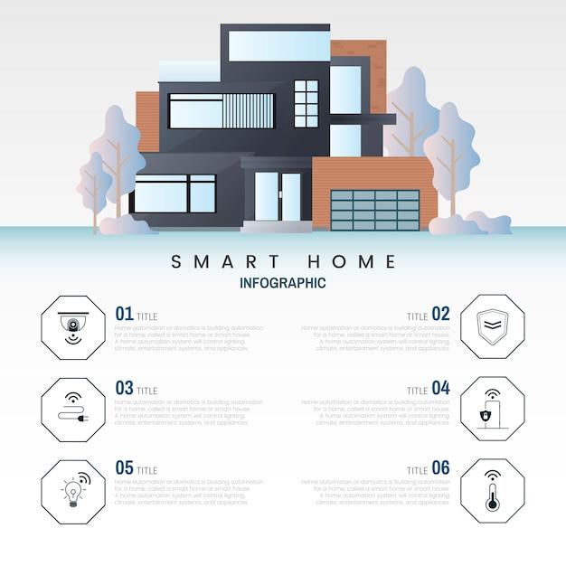 Infographic vektor der intelligenten haupttechnologie