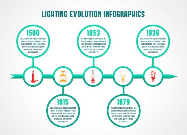 Infographic vektorillustration der taschenlampen- und lampenenergieeinsparungszeitachse
