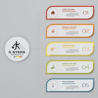 Infographics design der zeitachse mit 5 schritten für darstellung.