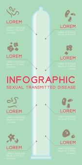 Infographics flaches design der sexuellen übertragenen krankheit