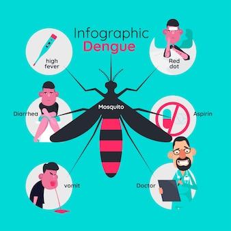 Infographics-schablonendesign von details
