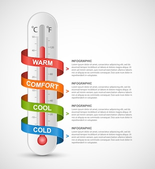 Infographics thermometer umgeben durch mehrfarbiges farbband.