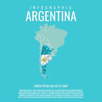 Infographik argentinien
