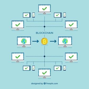 Infographik blockchain konzept