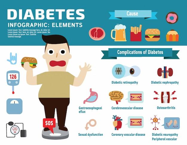 Infographik element flyer broschüre gesundheitswesen
