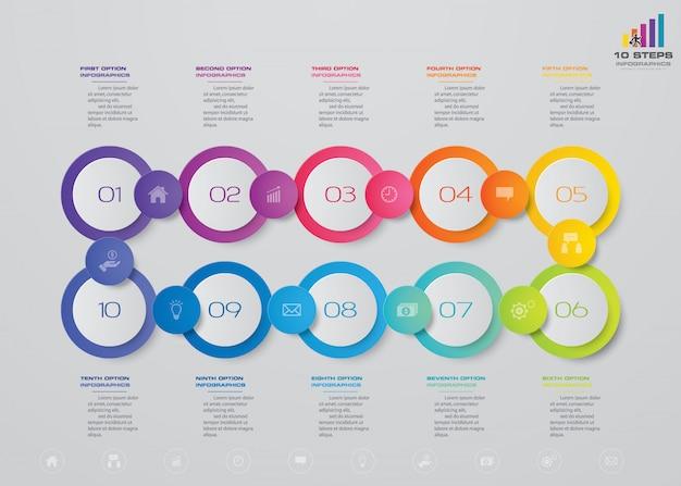 Infographik-element mit 10 schritten für das timeline-diagramm.