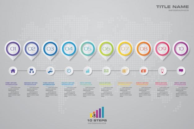 Infographik elementdiagramm für schritte.