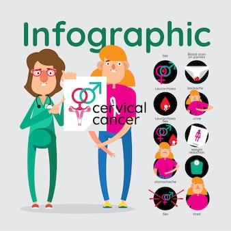 Infographik für 10 alarmierende zeichen von gebärmutterhalskrebs