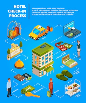 Infographik hotel mit isometrischen elementen