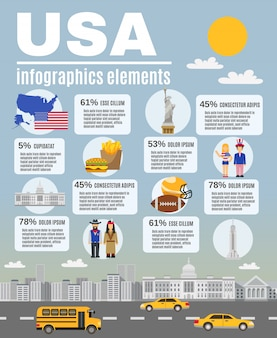 Infographik layout poster usa kultur