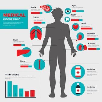 Infographik medizinische gesundheitsversorgung