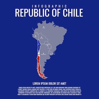 Infographik republik chile