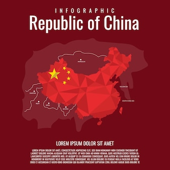 Infographik republik china