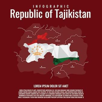 Infographik republik tadschikistan