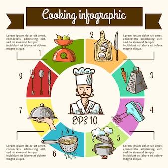 Infographik skizze kochen