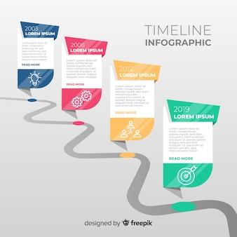 Infographik timeline-konzept