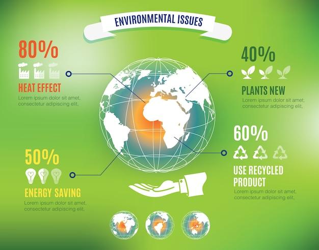 Infographik von umweltproblemen mit der globalen weltkarte, die über hand des geschäftsmannes und der informationsikone, ökologiekonzept schwimmt