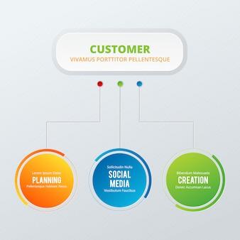 Infographik vorlage für unternehmen mit 3 optionen
