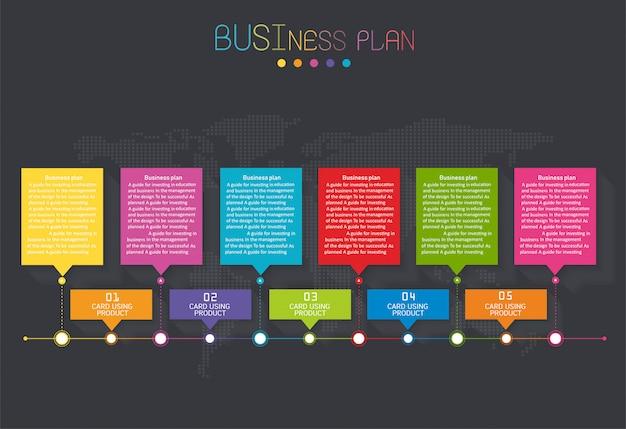 Infographik vorlage in design oder bildung verwendet