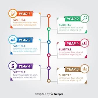 Infographik vorlage mit timeline-konzept