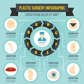 Infographikkonzept der plastischen chirurgie, flache art