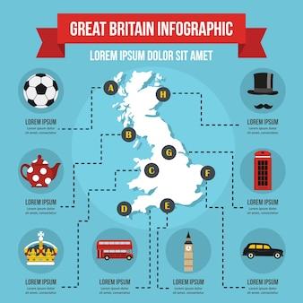 Infographikkonzept großbritanniens, flacher stil
